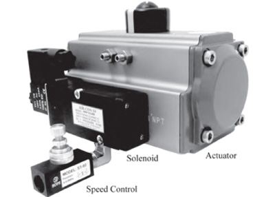 Actuators & Controls